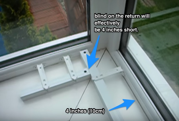 Measuring a square bay window- what are the best blinds for a box bay?